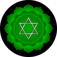 Green lotus representing the heart chakra